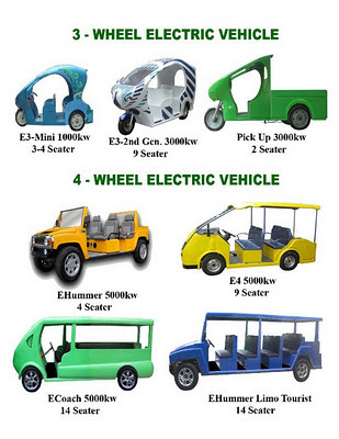 Pinoy E-Trikes