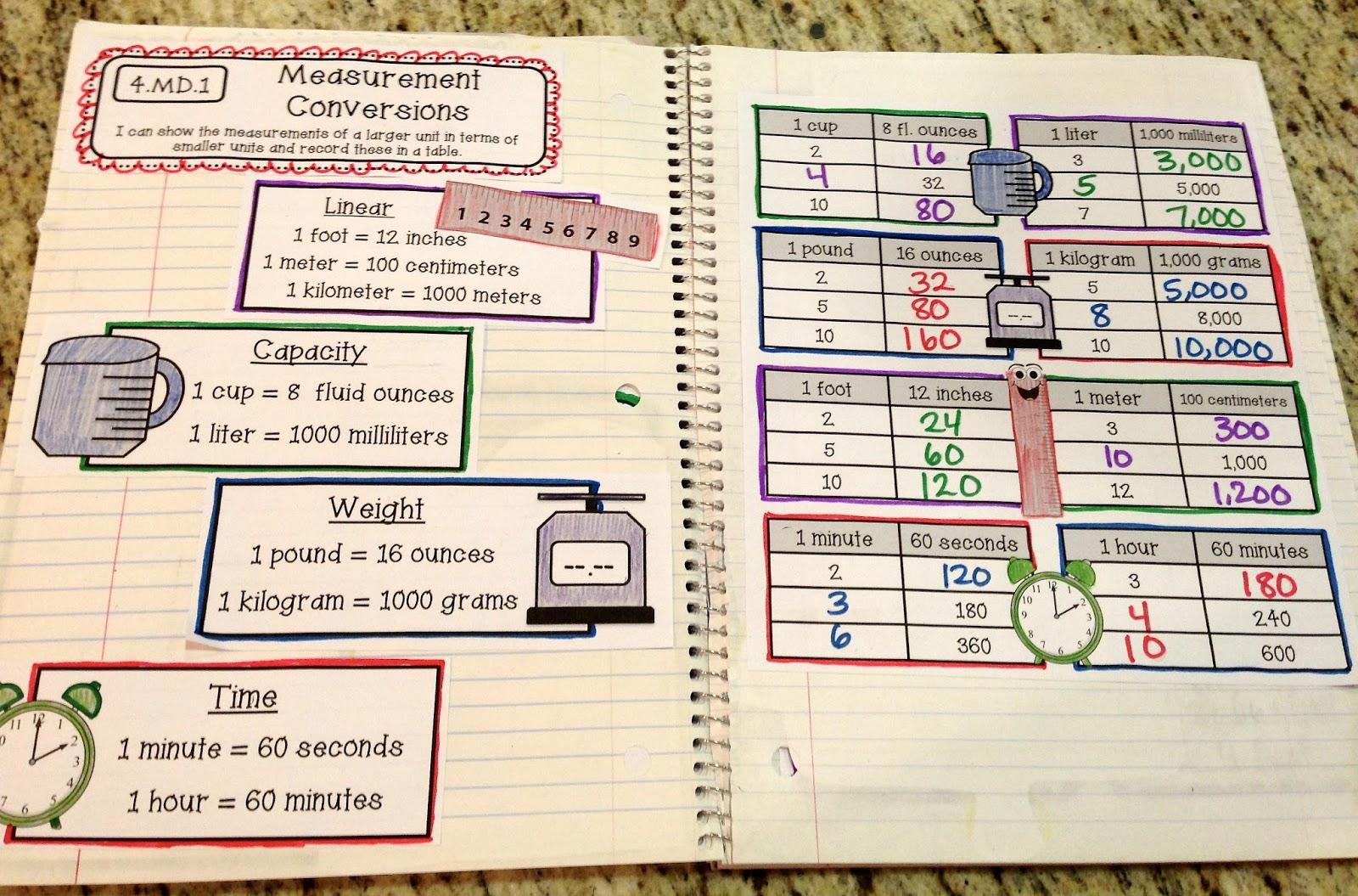 Interactive Math Notebooks - 4th Edition - Create○Teach○Share