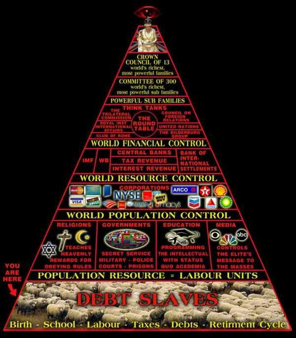 pyramidofpower.jpg