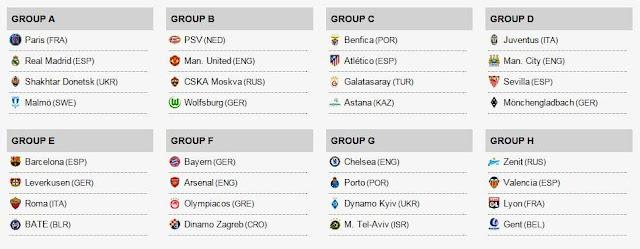 Grup Liga Champions 2015-2016