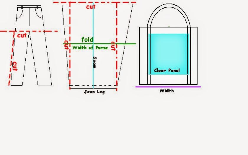 como cortar calças jeans para fazer bolsas