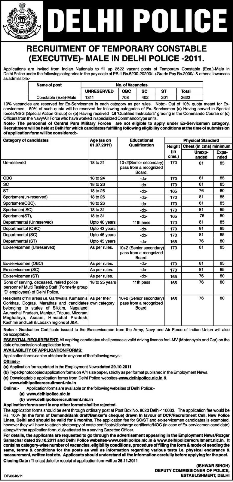 Examinations, Results & Jobs: Recruitment of Constable in ...
