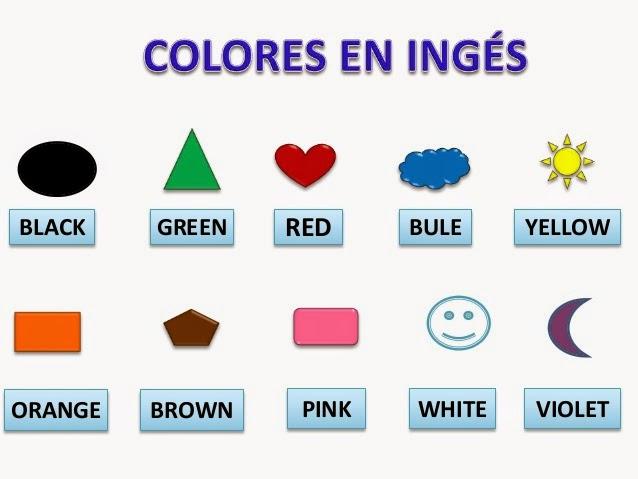 Los Colores en Espanol Para Ninos Los Colores en Ingles Para