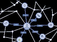 Memasang Facebook Open Graph Meta Data di Blogger