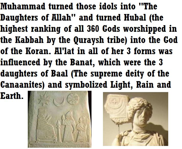 Mystery Babylon Watch Who Is Allah