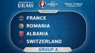 Ja çfarë shkruajnë mediat e Francës, Zvicrës dhe Rumanisë për shortin