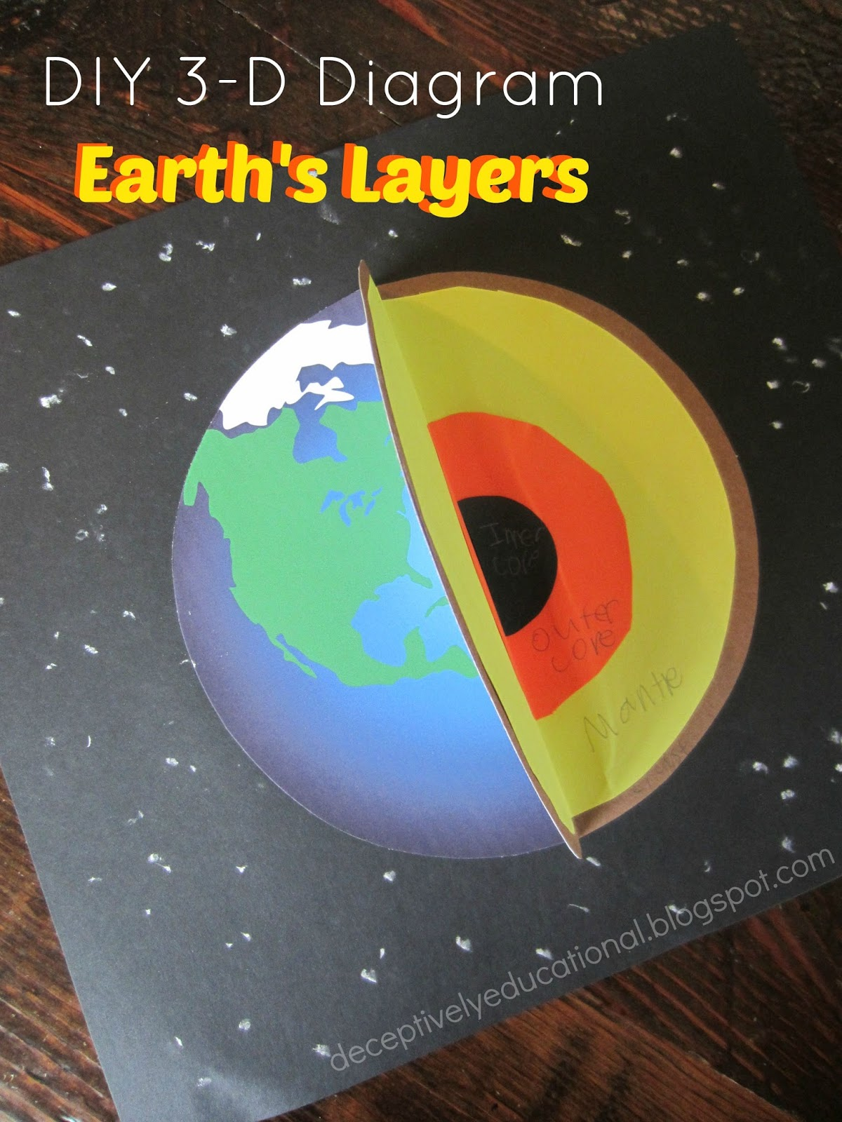 Relentlessly fun deceptively educational earths layers diy 3 d he really enjoyed seeing how his diagram came together and now he can refer to it any time to see just what exactly is deep deep underneath our feet ccuart Gallery