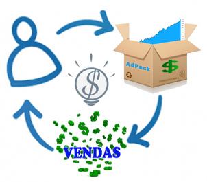 adpack retorno dinheiro revenue sharing share return ganha ganhar earn make trafficmonsoon MyPayingAds