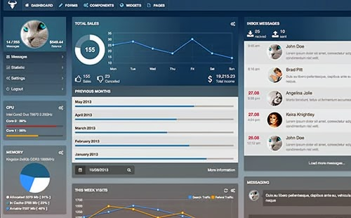 WordPress Admin Dashboard Templates