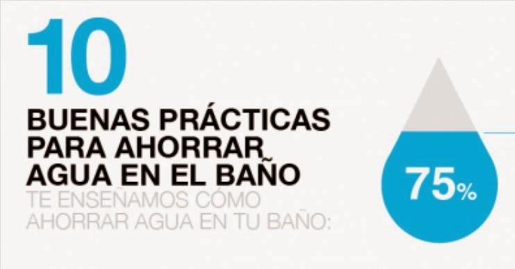 El blog del ba o dec logo para ahorar agua en el hogar for Metodos para ahorrar agua