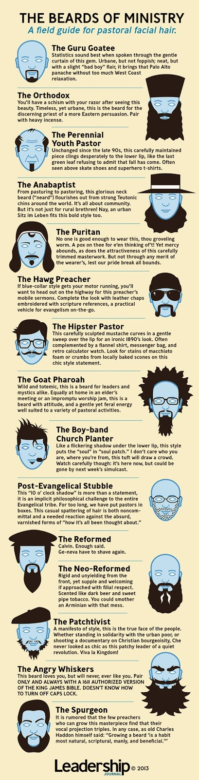 http://www.christianitytoday.com/le/2013/february-online-only/beards-of-ministry.html