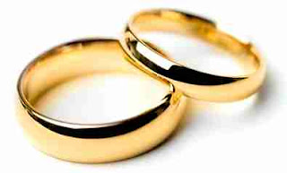 Countries That Wear Wedding Ring On Right Hand