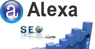 Tips Meningkatkan Alexa Rank