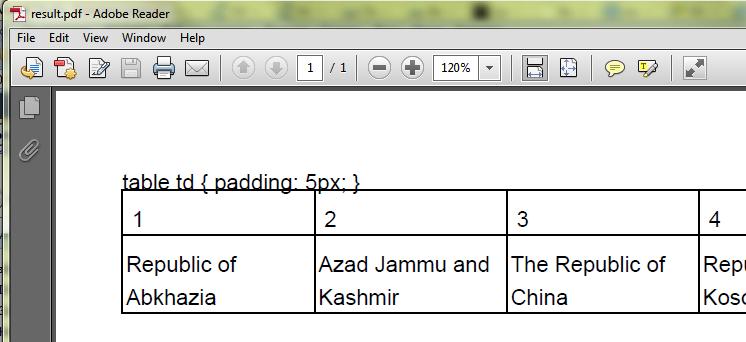 itextsharp stylesheet html to pdf