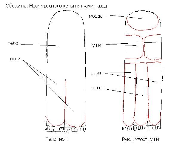 Как сшить носки быстро