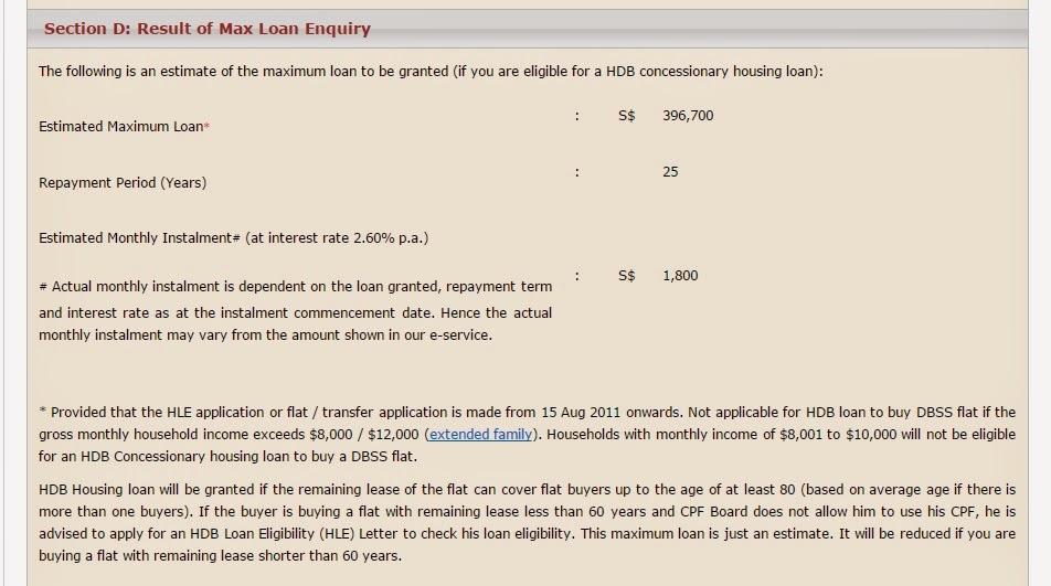 housing loan estimator