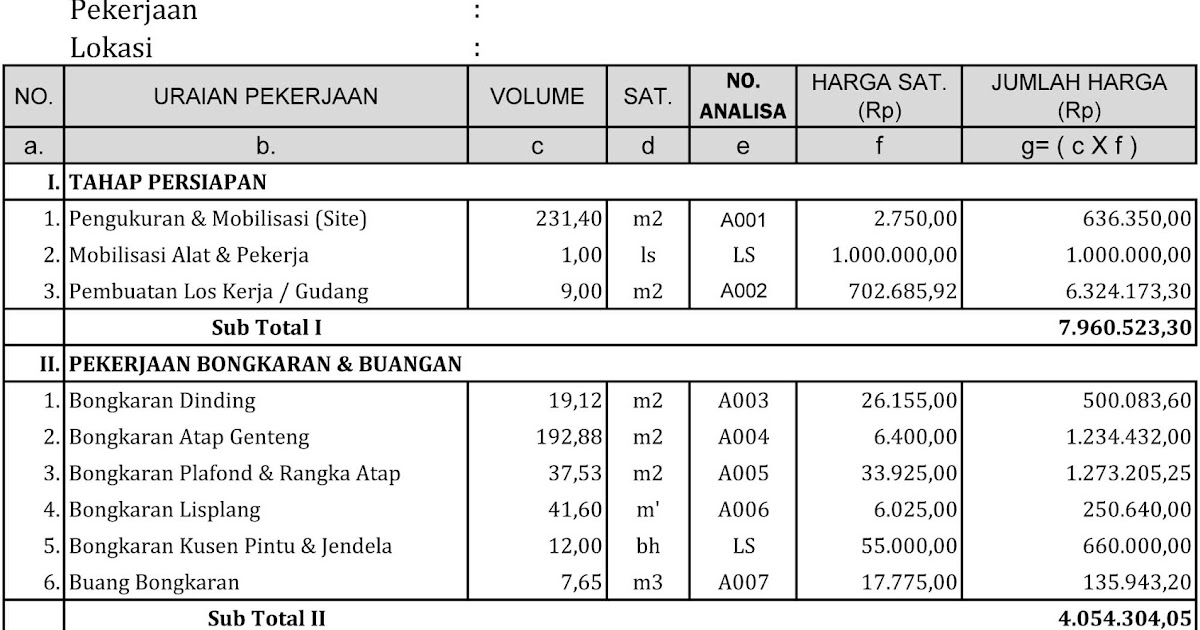 Rab Rumah Type 36 Subsidi Excel
