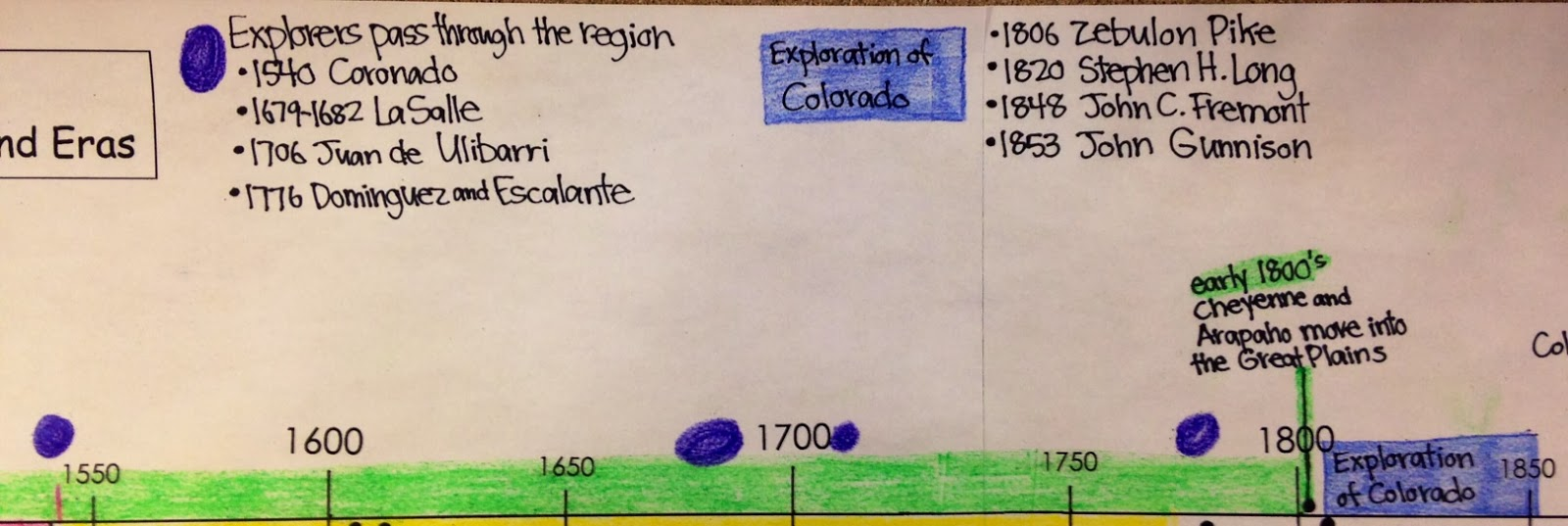 Concept Based Learning In Social Studies Colorado And Us History