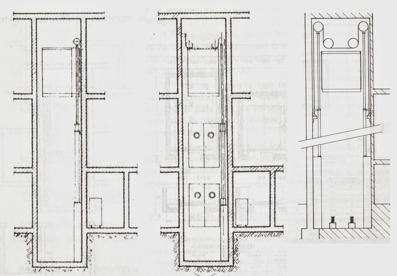 Precio ascensor hidraulico 3 paradas affordable ascensor for Precio ascensor hidraulico 3 paradas