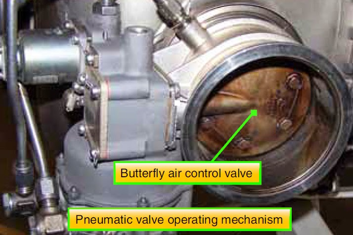 Aircraft systems air turbine starters