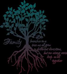 Avendale Family Tree
