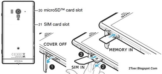 Open Slot Cover Insert SIM microSD Memory Card Sony Xperia acro S LT26w