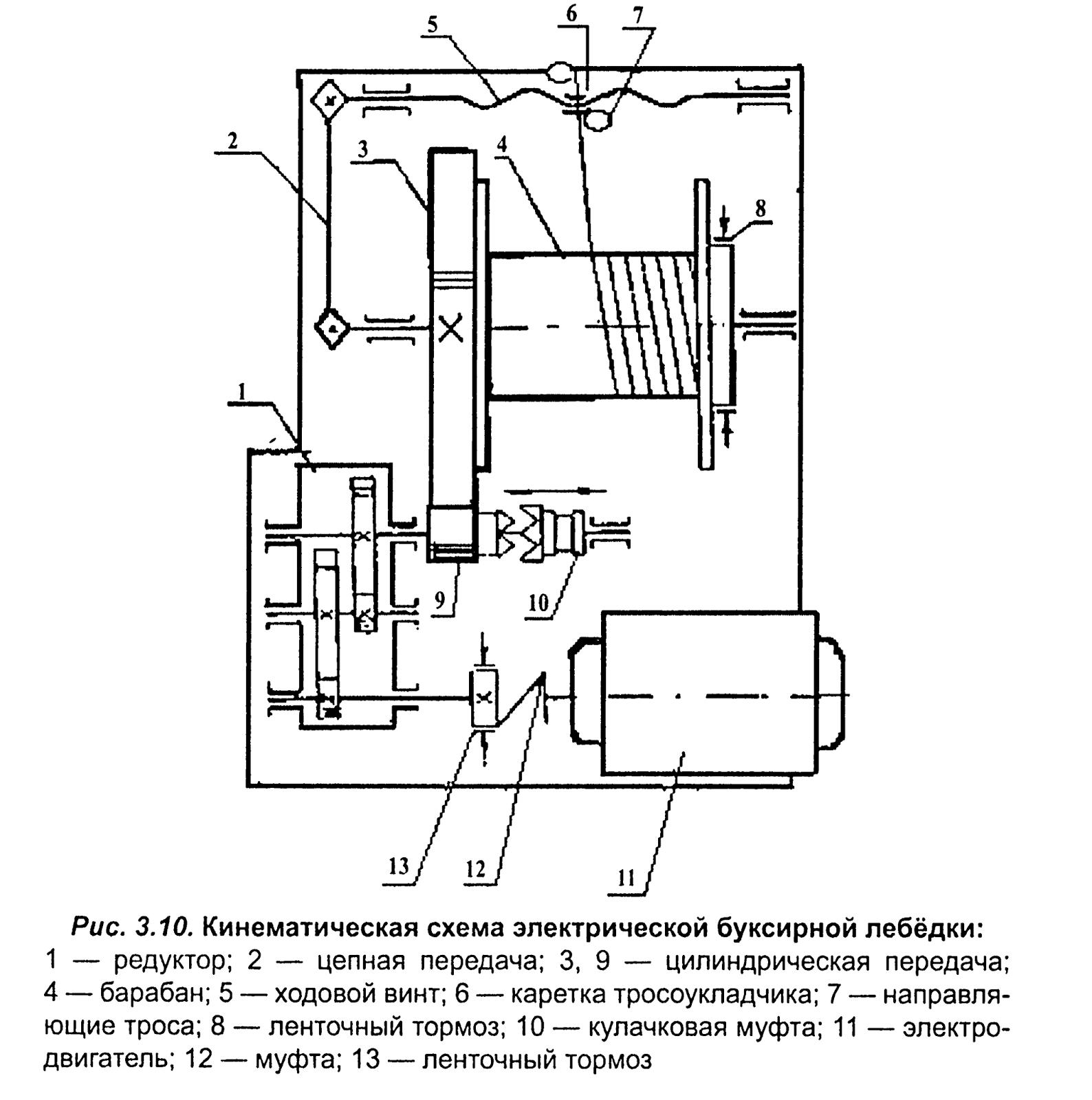 схема лебедка электрическая