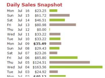 clickbank kazançları, clickbanktan nasıl para kazanırım
