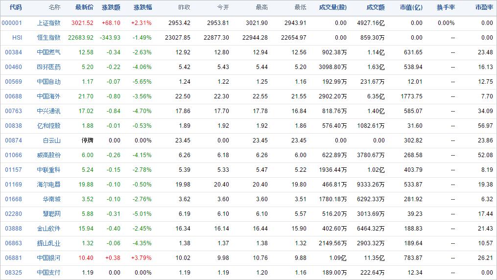 中国株コバンザメ投資ウォッチ銘柄watch20141216