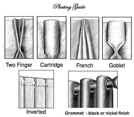 Handy reference guide to pleats for drapes