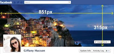 Ukuran Gambar Sampul Facebook Timeline