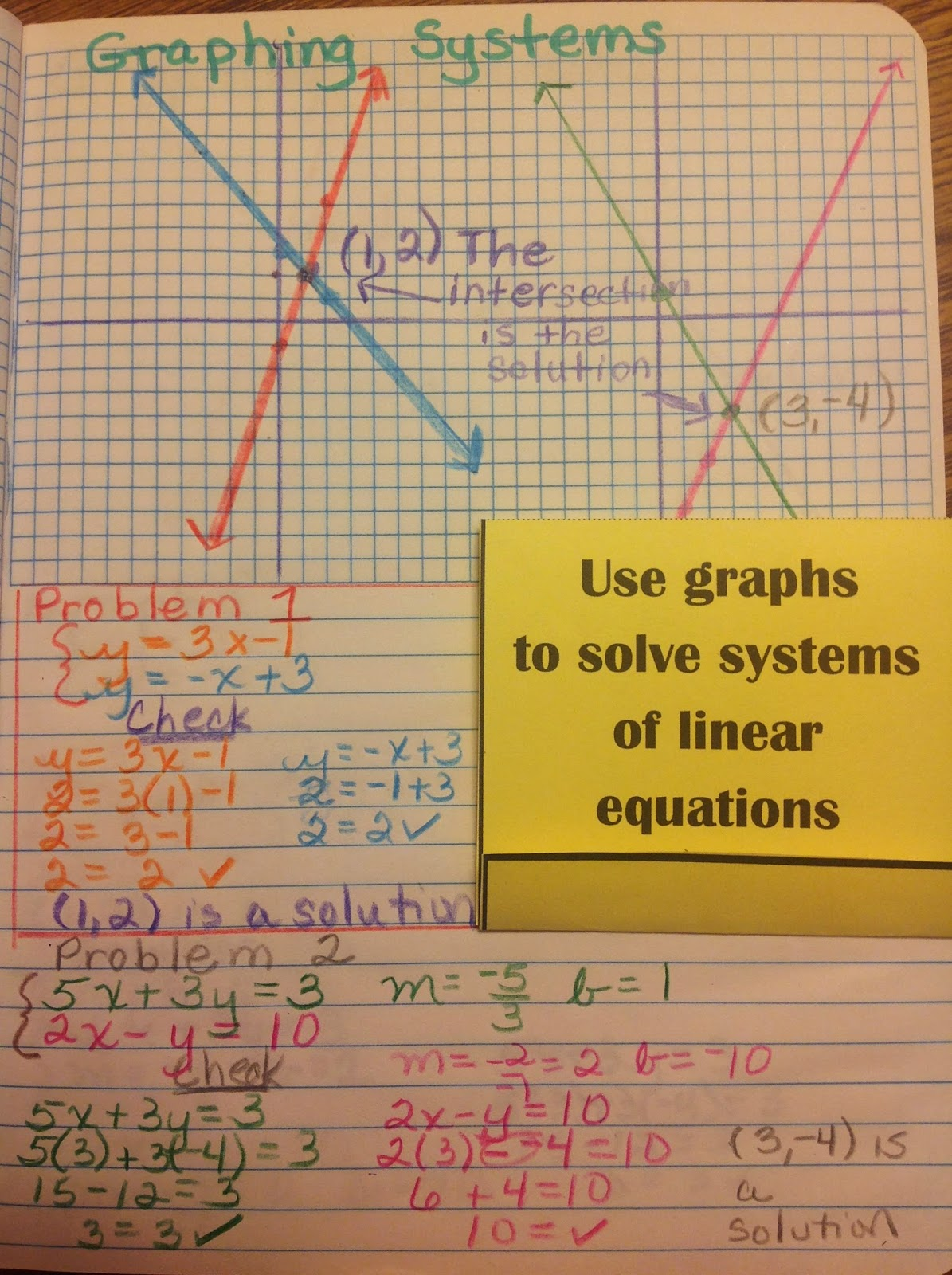 Equation Freak: The evolution of an Interactive Notebook page for ...