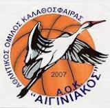 AIGINIAKOS  B.C