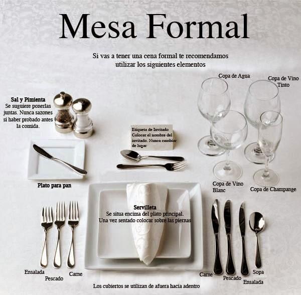 M s t pico imposible a la mesa con mucho estilo for Orden de los cubiertos en la mesa