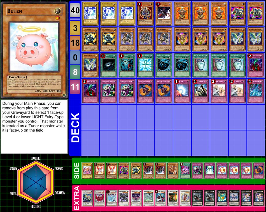 TG+Deck+Yu+Gi+OH Troll Decking: [Deck Profile] T.G. Agent