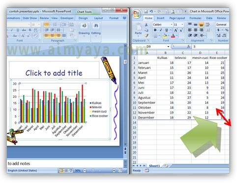 Gambar:  Contoh chart/grafik penjualan dalam presentasi powerpoint