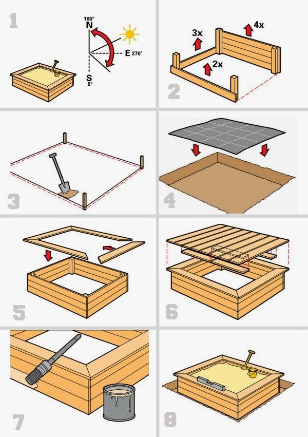 ideas para hacer un arenero de terraza infantil leroy