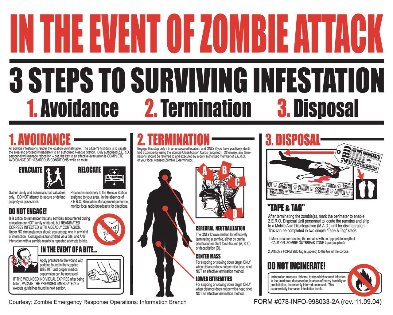 starcraft 2 zombie world guide