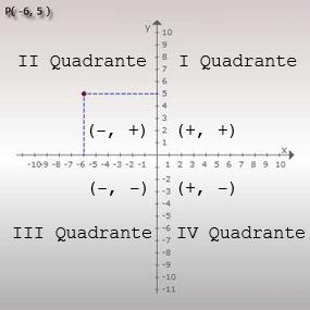 Trigonometria e suas relaes trigonomtricas matemtica10 may ccuart Images
