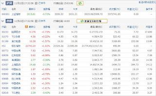 中国株コバンザメ投資ウォッチ銘柄watch1122