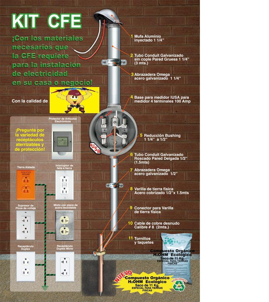 Kit cfe monofasico trifasico 7 100 7 200 4 termi kit cfe - Instalacion de electricidad ...