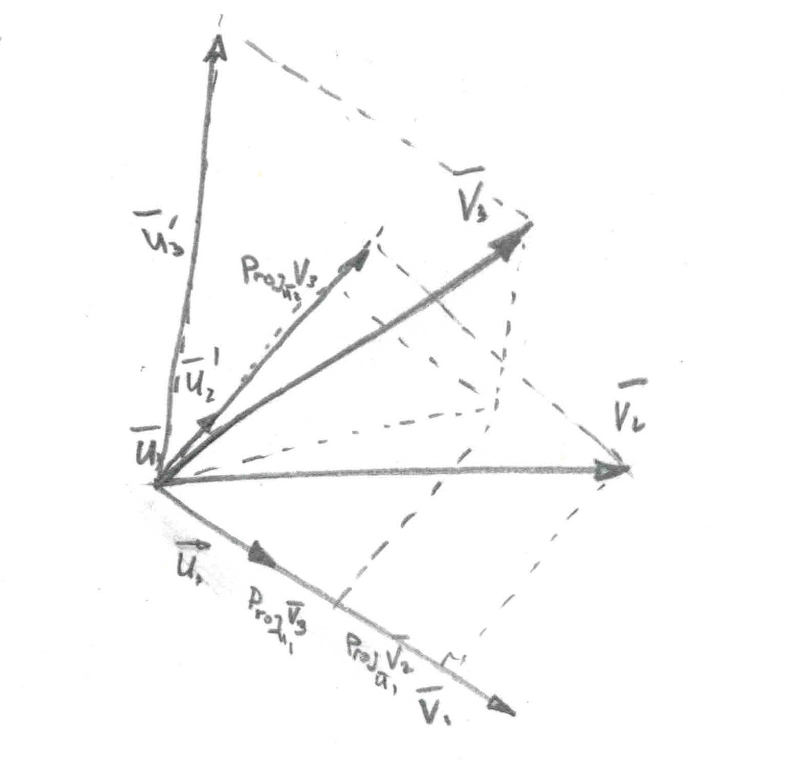 Vector Projection  YouTube