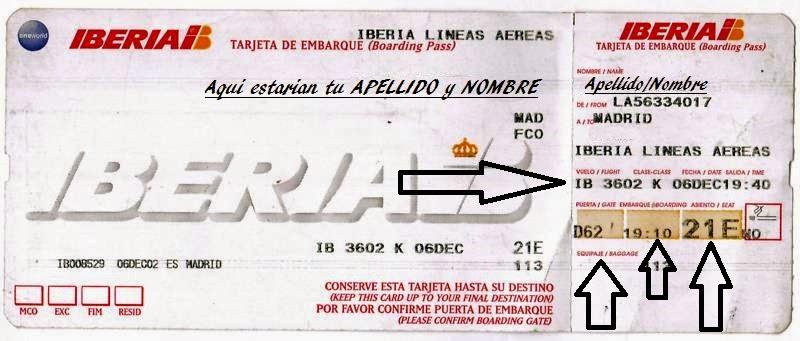 Sigue las migas de pan for Billetes de avion baratos barcelona paris