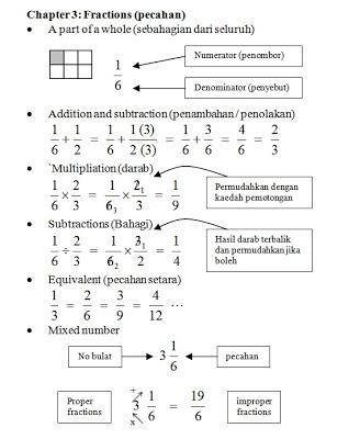 pt3: math  tingkatan 1