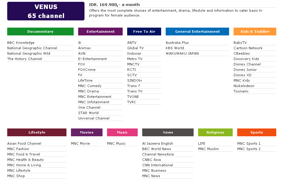 Brosur Indovision Terbaru 2014 Paket VENUS