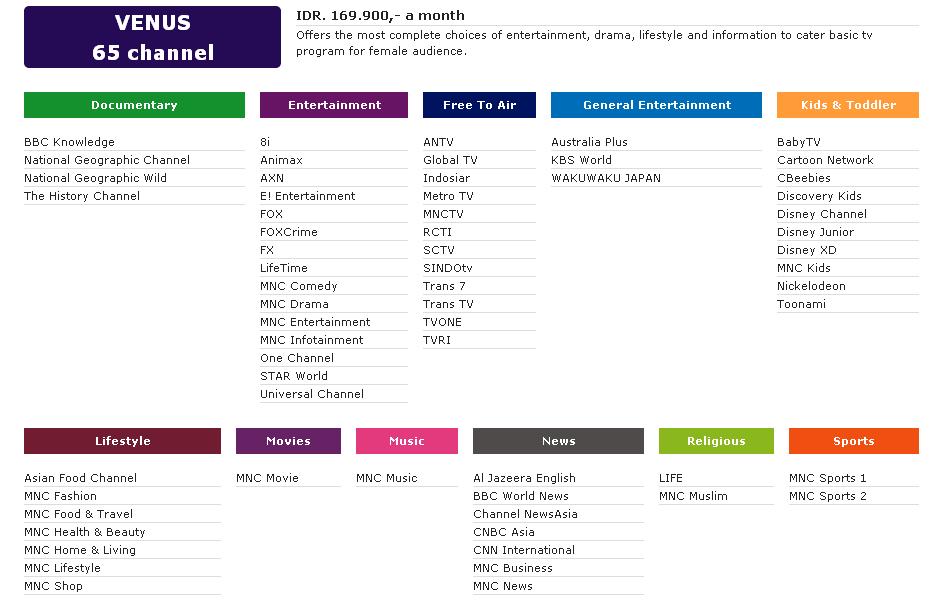 Paket Indovision Venus Rp 169,900/bln (65 Channel)