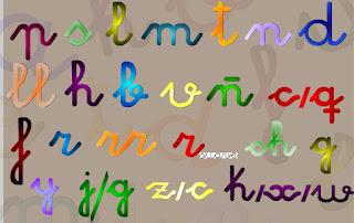 http://ntic.educacion.es/w3//eos/MaterialesEducativos/mem2007/aprendizaje_lectoescritura/html/menu2.html