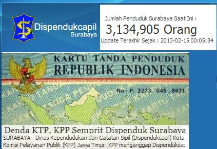 Info sedot wc surabaya : Alamat Pembayaran Denda Administrasi Kependudukan Surabaya