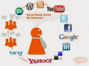 Social Media Drive Millions to Businesses
