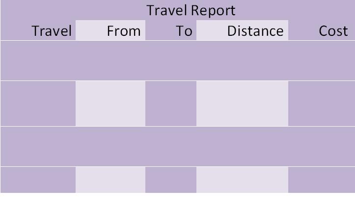 travel report format